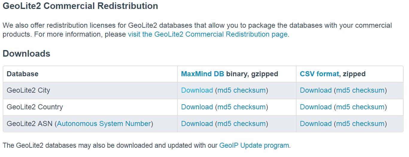 GeoLite2 数据库下载页面